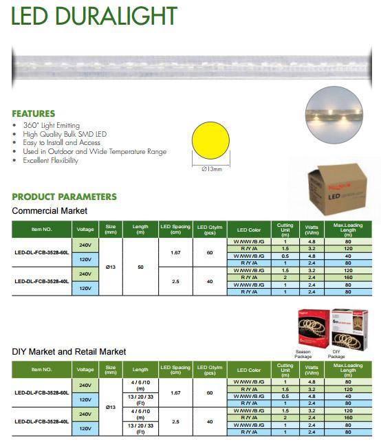 параметры светодиодного дюралайта