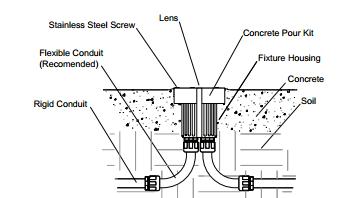 установка  светильника в бетон