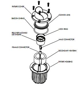 устройство грунтового светильника